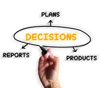 decisions diagram displays reports and deciding on products - stock illustration
