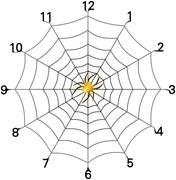Simple spider web clock face with golden spider Stock Illustration