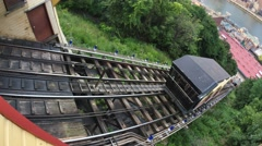 4K Pittsburgh Mt Washington Monongahela Incline Establishing Shot Stock Footage