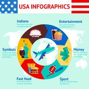 USA travel infographics Stock Illustration