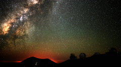 Astrophotography Time Lapse of Milky Way Sunrise over Mauna Kea Observatory Stock Footage