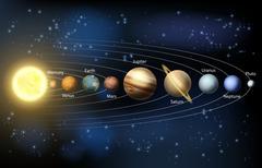 Aurinko ja planeetat aurinkokunnan Piirros