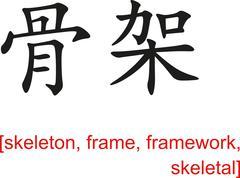 Chinese Sign for skeleton, frame, framework, skeletal - stock illustration