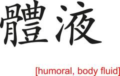 Chinese Sign for humoral, body fluid - stock illustration