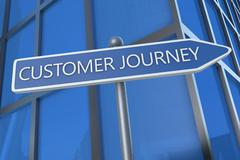 Customer journey Stock Illustration