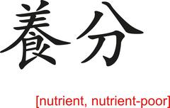 Chinese Sign for nutrient, nutrient-poor - stock illustration