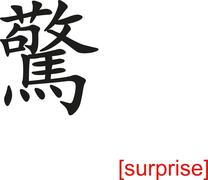 Chinese Sign for surprise - stock illustration