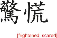 Chinese Sign for frightened, scared Stock Illustration