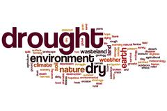 Drought word cloud Piirros