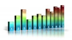 Bar graph. 12-column 3D chart, with labels. With luma matte (alpha channel). - stock footage