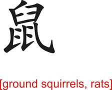 Chinese Sign for ground squirrels, rats - stock illustration
