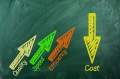 quality ,speed,  efficiency ,  cost - stock illustration