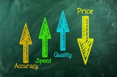 Stock Illustration of quality ,speed,  accuracy  up  ,price  down