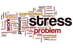 Stress word cloud Piirros