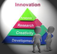 Innovation pyramid shows new or latest developments Stock Illustration