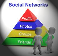 Social networks pyramid shows facebook twitter and google plus Piirros