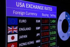usa exchange rates - stock photo