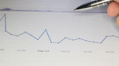 Review Of Financial Statistics 17 Stock Footage