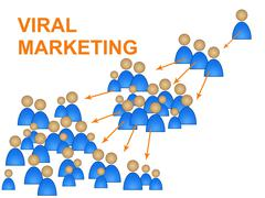 Viral marketing meaning social media and advertisement Piirros