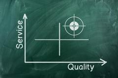 service quality diagram - stock illustration
