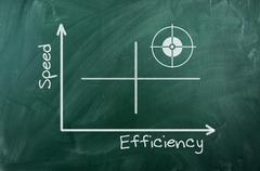 speed efficiency   diagram - stock illustration