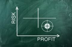 risk profit  diagram - stock illustration