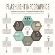 Flashlight and lamps flat infographic Stock Illustration