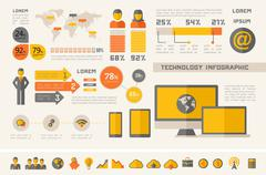 IT Industry Infographic Elements Stock Illustration