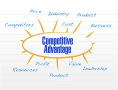 Competitive advantages model diagram Stock Illustration