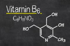 blackboard with the chemical formula of vitamin b6 - stock illustration