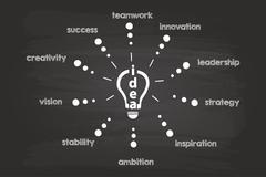 Stock Illustration of Genius Light Bulb