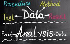 Data analysis concept Stock Photos