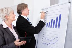 Two businesspeople with calculator in front of flipchart Stock Photos