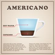 Stock Illustration of Coffee info background menu. Beverages types and preparation.