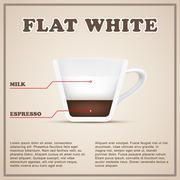 Coffee info background menu. Beverages types and preparation. - stock illustration