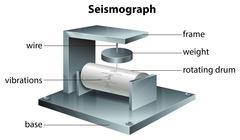 Seismograph Stock Illustration