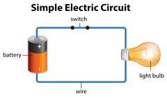 Circuit - stock illustration