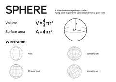 Math poster for sphere Stock Illustration
