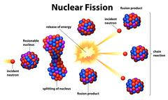 Nuclear fission - stock illustration