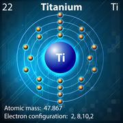 Titanium - stock illustration