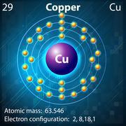 Copper - stock illustration