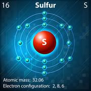 Sulfur - stock illustration