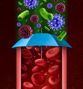 Human immune system Stock Illustration