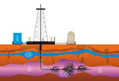 shale gas - stock illustration