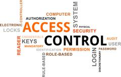 word cloud - access control - stock illustration