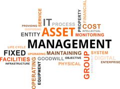 Word cloud - asset management Stock Illustration