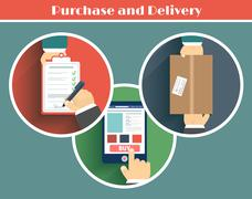 Internet shopping process of purchasing Piirros