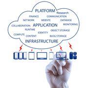 technician hand drawing a cloud computing diagram - stock illustration