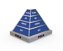 3d plan do check act pyramid - stock illustration