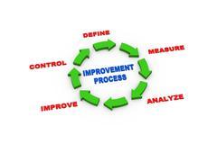 3d arrows improvement process cycle Stock Illustration
